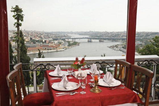 İstanbul Avrupa Yakası Sahur Mekanları 2019